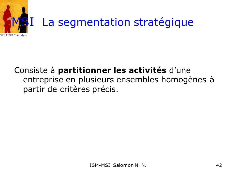 La segmentation stratégique Consiste à partitionner les activités dune entreprise en plusieurs ensembles homogènes à partir de critères précis. MSI GP