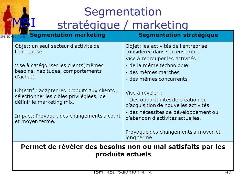 Segmentation stratégique / marketing Segmentation marketingSegmentation stratégique Objet: un seul secteur dactivité de lentreprise Vise à catégoriser