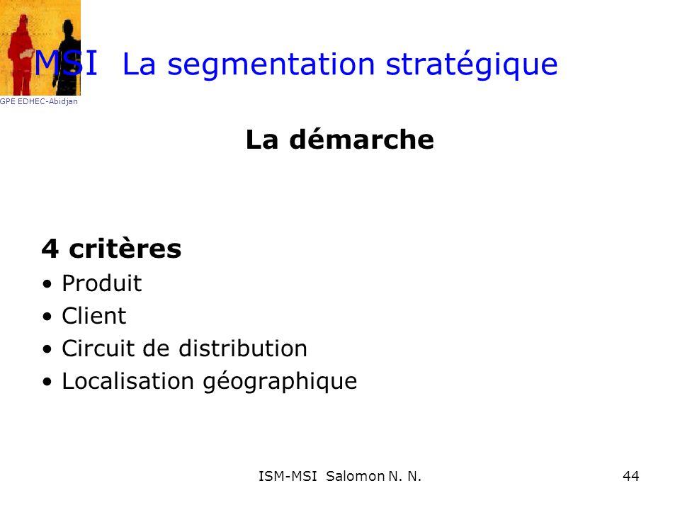 La segmentation stratégique La démarche 4 critères Produit Client Circuit de distribution Localisation géographique MSI GPE EDHEC-Abidjan 44ISM-MSI Sa