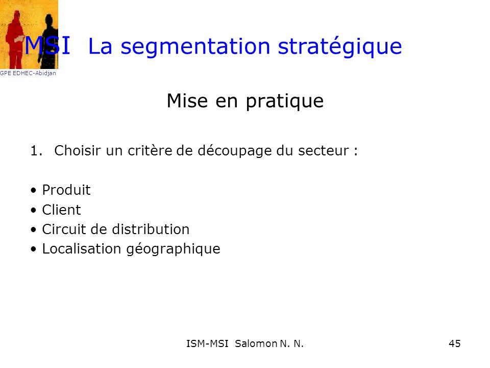 La segmentation stratégique Mise en pratique 1.Choisir un critère de découpage du secteur : Produit Client Circuit de distribution Localisation géogra