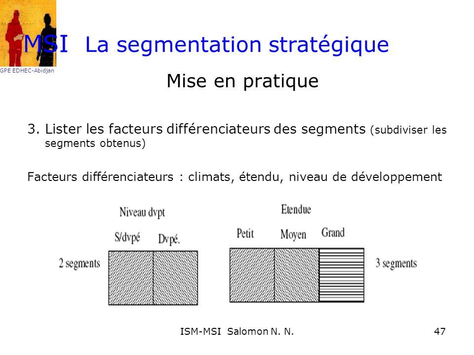 La segmentation stratégique Mise en pratique 3. Lister les facteurs différenciateurs des segments (subdiviser les segments obtenus) Facteurs différenc