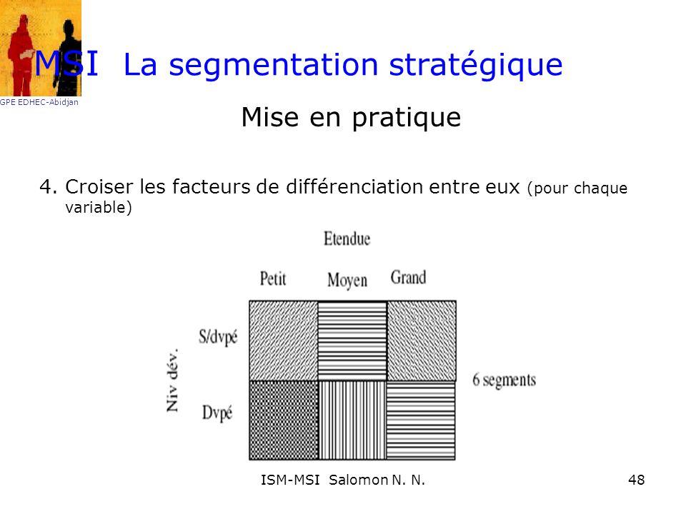 La segmentation stratégique Mise en pratique 4. Croiser les facteurs de différenciation entre eux (pour chaque variable) MSI GPE EDHEC-Abidjan 48ISM-M