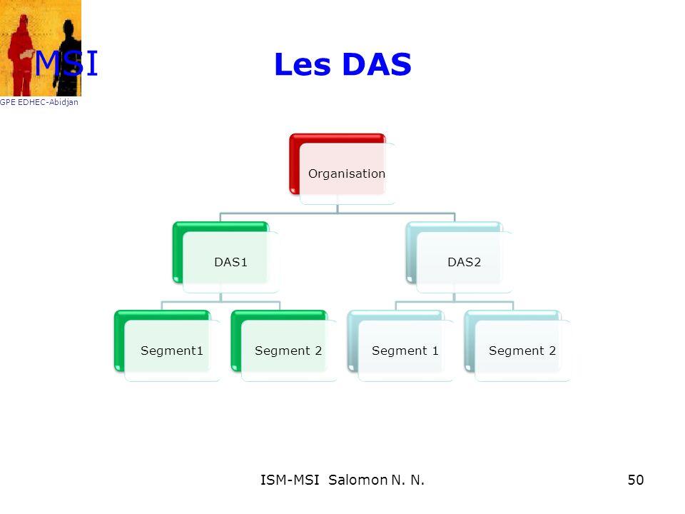 Les DAS MSI GPE EDHEC-Abidjan 50ISM-MSI Salomon N. N.