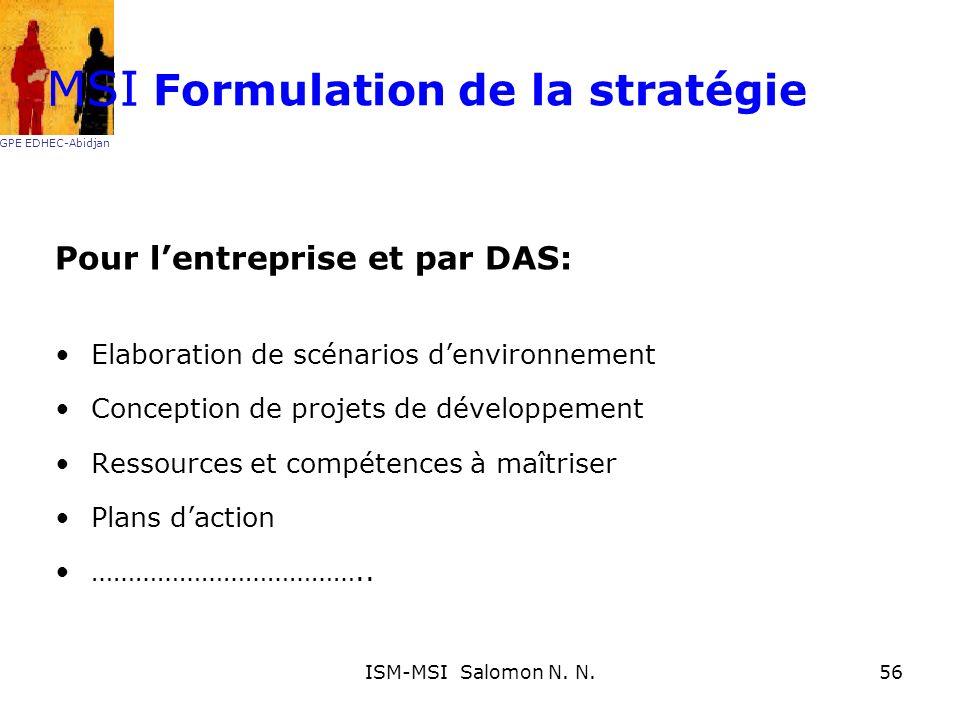 Formulation de la stratégie Pour lentreprise et par DAS: Elaboration de scénarios denvironnement Conception de projets de développement Ressources et