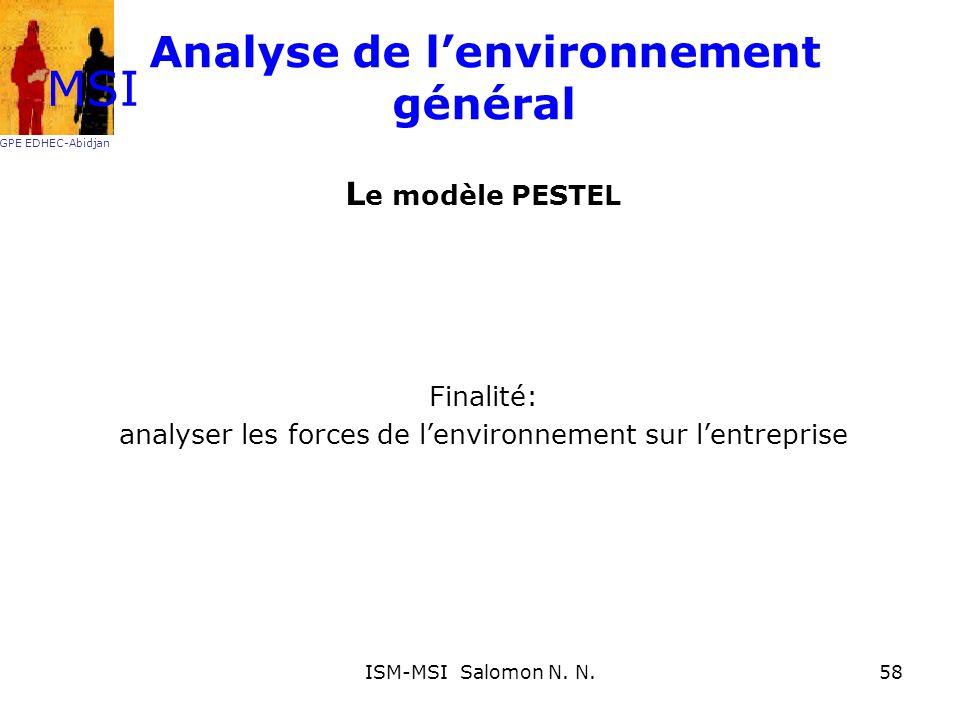 Analyse de lenvironnement général L e modèle PESTEL Finalité: analyser les forces de lenvironnement sur lentreprise MSI GPE EDHEC-Abidjan 58ISM-MSI Sa