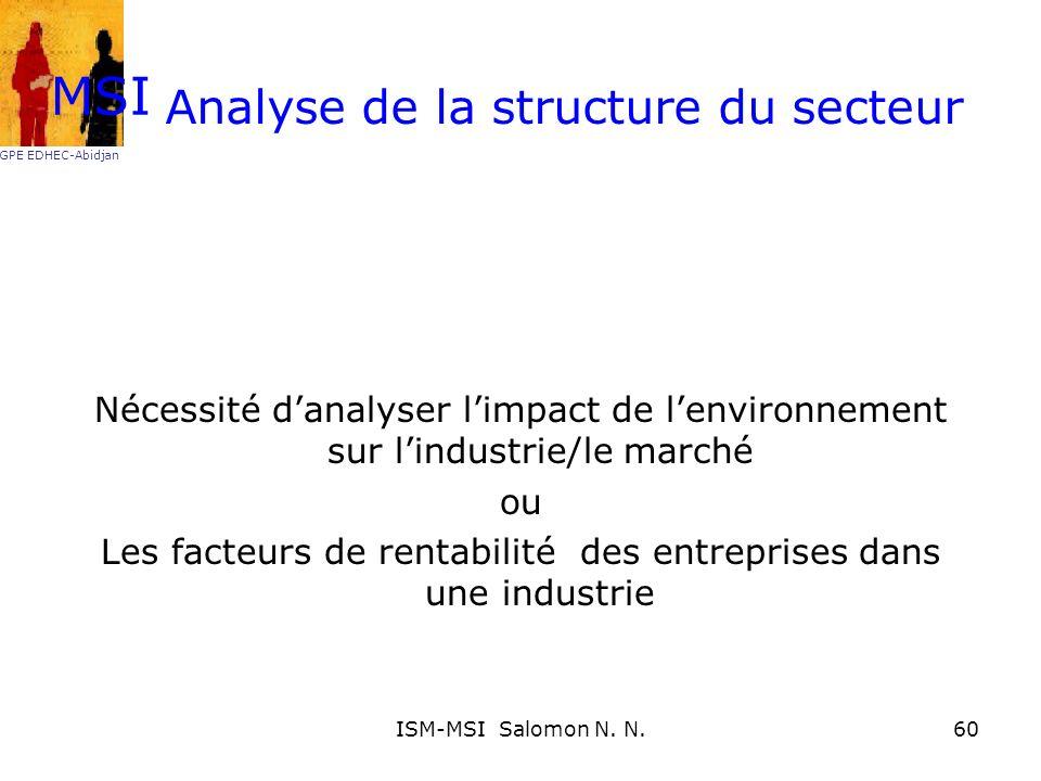 Analyse de la structure du secteur Nécessité danalyser limpact de lenvironnement sur lindustrie/le marché ou Les facteurs de rentabilité des entrepris
