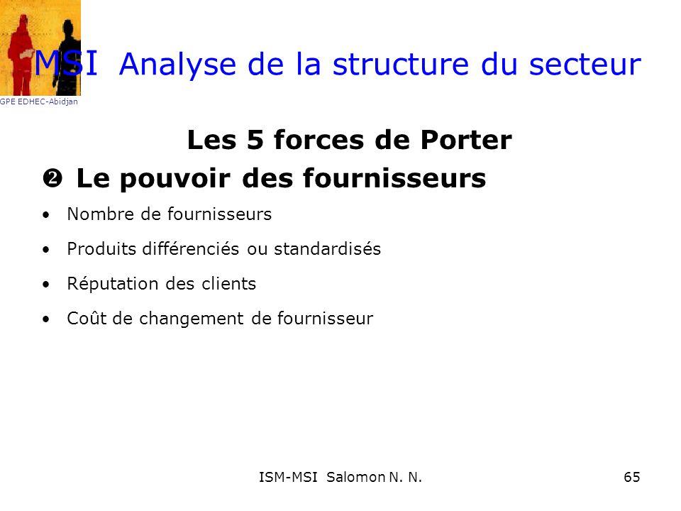 Analyse de la structure du secteur Les 5 forces de Porter Le pouvoir des fournisseurs Nombre de fournisseurs Produits différenciés ou standardisés Rép