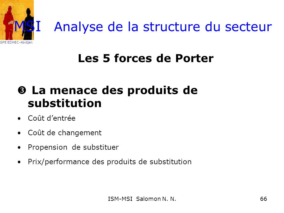 Analyse de la structure du secteur Les 5 forces de Porter La menace des produits de substitution Coût dentrée Coût de changement Propension de substit
