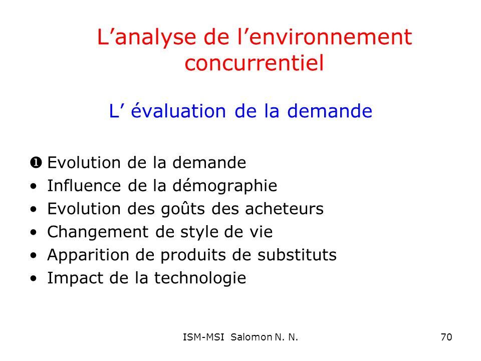 L évaluation de la demande Evolution de la demande Influence de la démographie Evolution des goûts des acheteurs Changement de style de vie Apparition