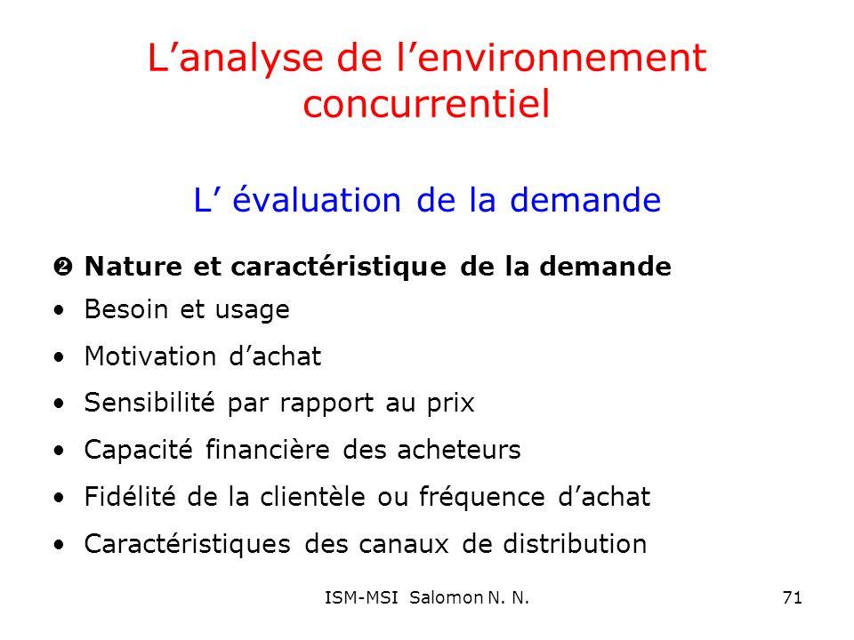 Lanalyse de lenvironnement concurrentiel L évaluation de la demande Nature et caractéristique de la demande Besoin et usage Motivation dachat Sensibil