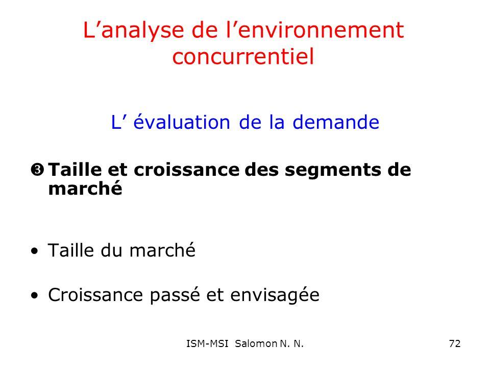 Lanalyse de lenvironnement concurrentiel L évaluation de la demande Taille et croissance des segments de marché Taille du marché Croissance passé et e