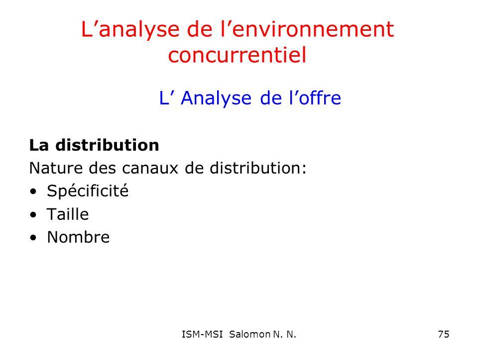 Lanalyse de lenvironnement concurrentiel L Analyse de loffre La distribution Nature des canaux de distribution: Spécificité Taille Nombre 75ISM-MSI Sa