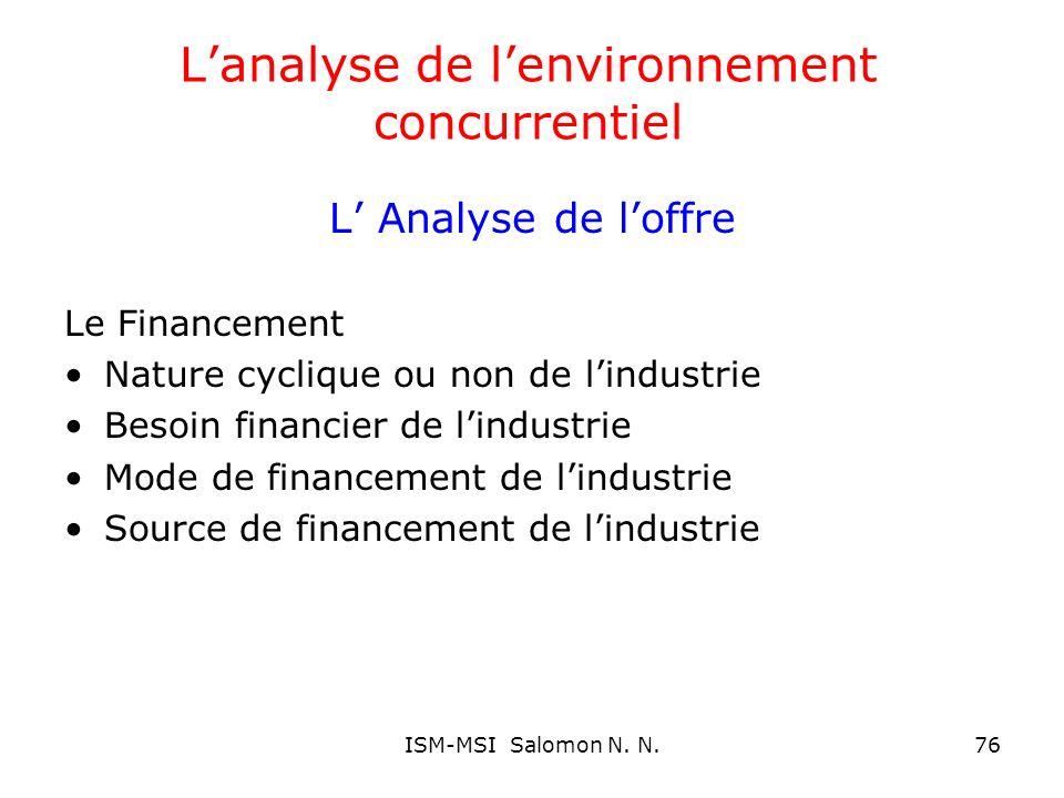 Lanalyse de lenvironnement concurrentiel L Analyse de loffre Le Financement Nature cyclique ou non de lindustrie Besoin financier de lindustrie Mode d