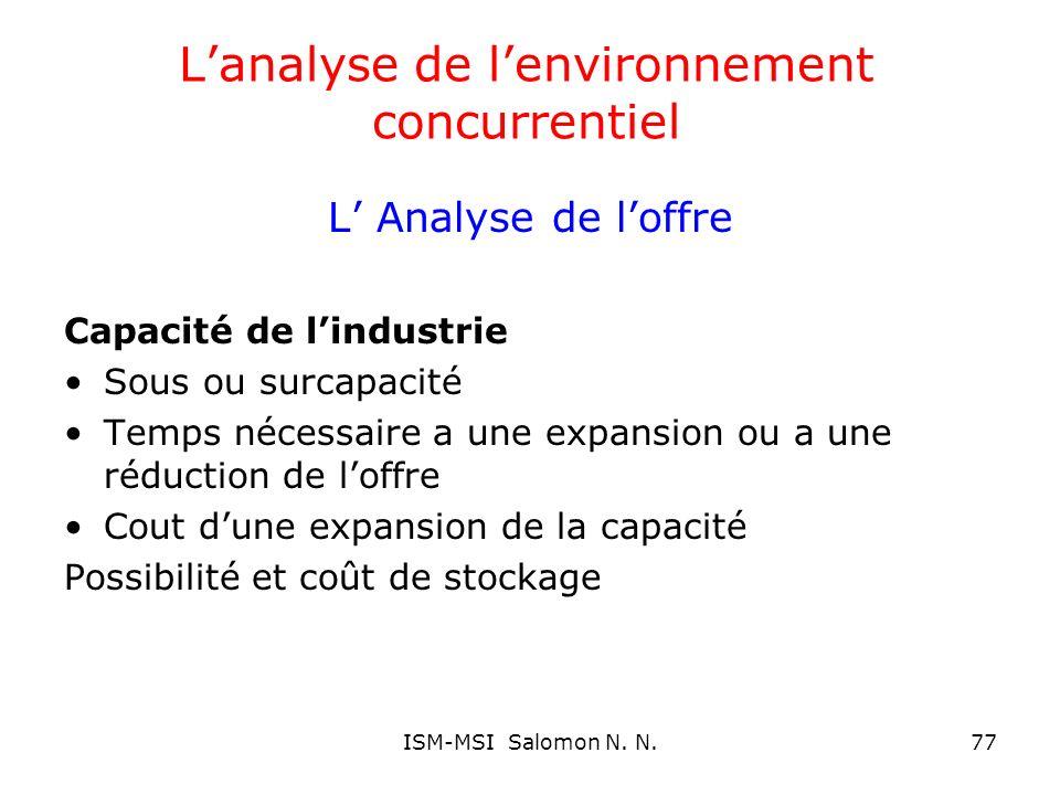 Lanalyse de lenvironnement concurrentiel L Analyse de loffre Capacité de lindustrie Sous ou surcapacité Temps nécessaire a une expansion ou a une rédu