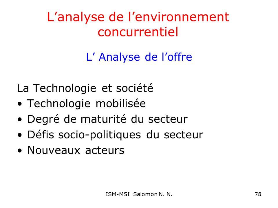 Lanalyse de lenvironnement concurrentiel L Analyse de loffre La Technologie et société Technologie mobilisée Degré de maturité du secteur Défis socio-