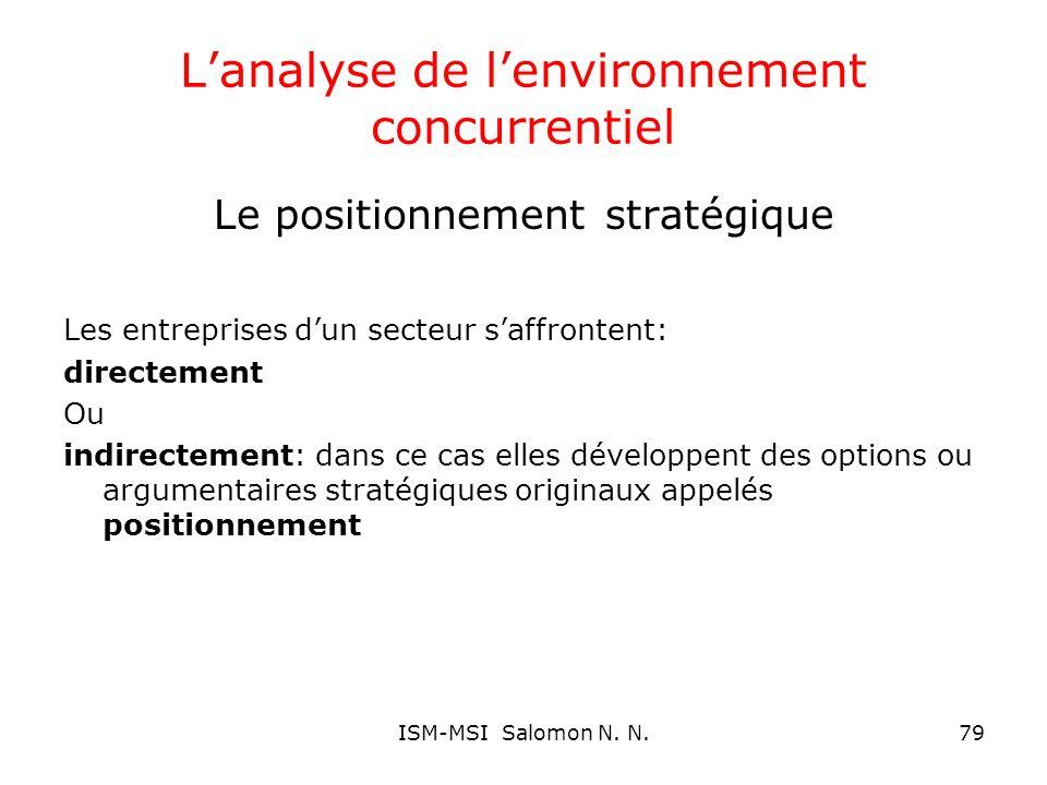 Lanalyse de lenvironnement concurrentiel Le positionnement stratégique Les entreprises dun secteur saffrontent: directement Ou indirectement: dans ce