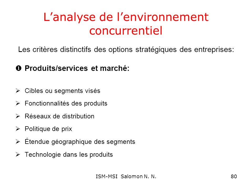 Lanalyse de lenvironnement concurrentiel Les critères distinctifs des options stratégiques des entreprises: Produits/services et marché: Cibles ou seg