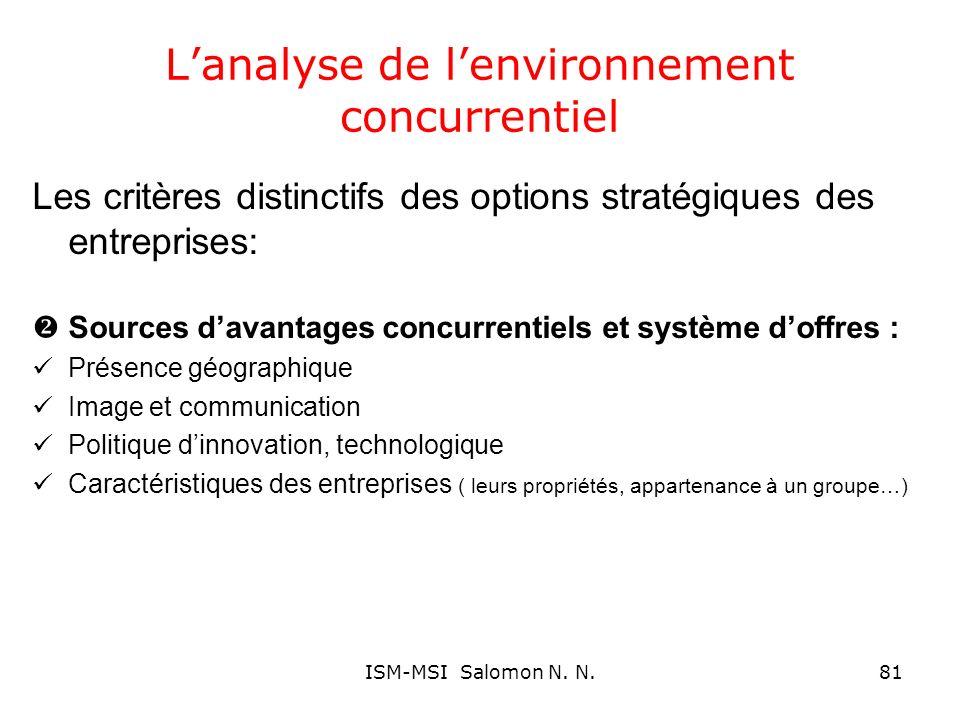 Lanalyse de lenvironnement concurrentiel Les critères distinctifs des options stratégiques des entreprises: Sources davantages concurrentiels et systè