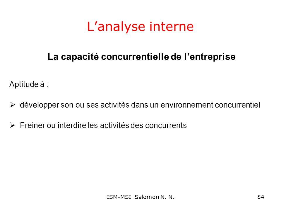 Lanalyse interne La capacité concurrentielle de lentreprise Aptitude à : développer son ou ses activités dans un environnement concurrentiel Freiner o