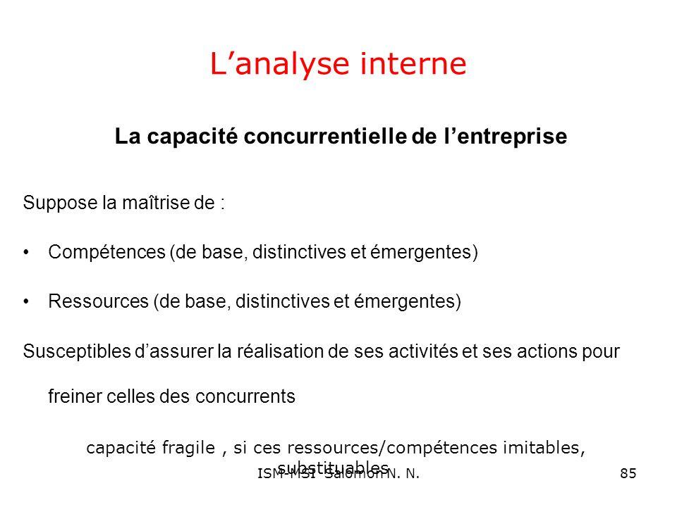 Lanalyse interne La capacité concurrentielle de lentreprise Suppose la maîtrise de : Compétences (de base, distinctives et émergentes) Ressources (de