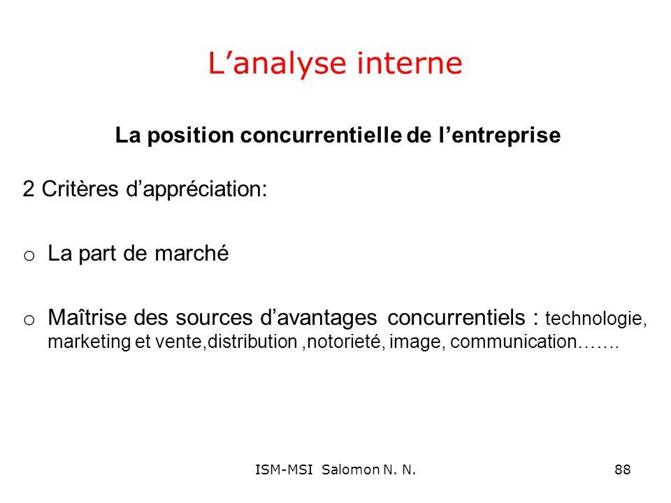 Lanalyse interne La position concurrentielle de lentreprise 2 Critères dappréciation: o La part de marché o Maîtrise des sources davantages concurrent