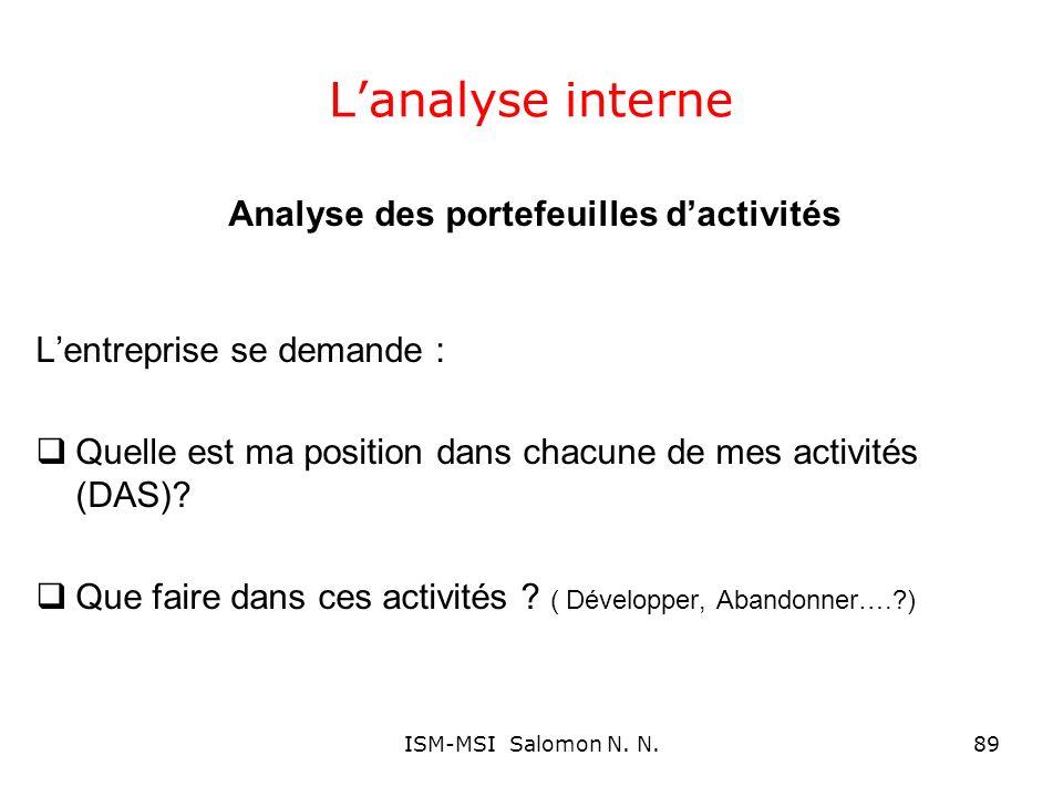 Lanalyse interne Analyse des portefeuilles dactivités Lentreprise se demande : Quelle est ma position dans chacune de mes activités (DAS)? Que faire d