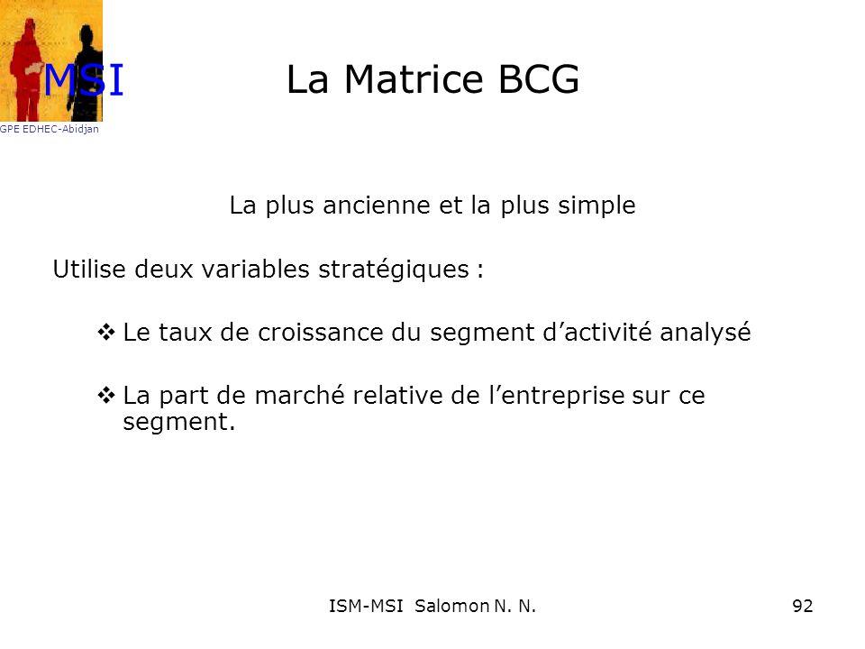 La Matrice BCG La plus ancienne et la plus simple Utilise deux variables stratégiques : Le taux de croissance du segment dactivité analysé La part de