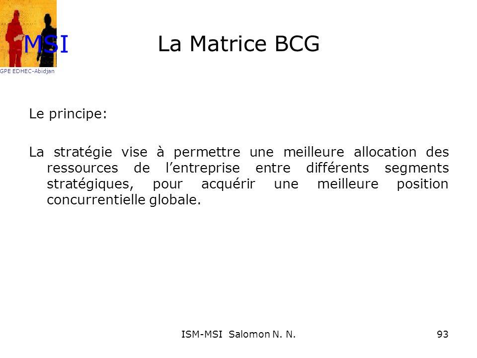 La Matrice BCG Le principe: La stratégie vise à permettre une meilleure allocation des ressources de lentreprise entre différents segments stratégique