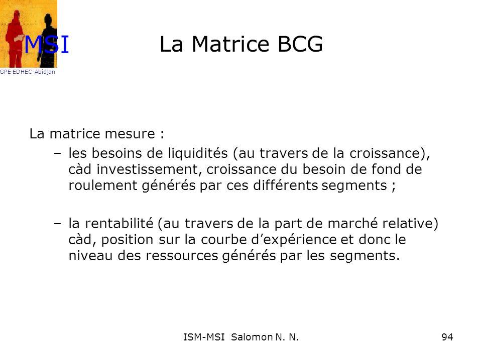 La Matrice BCG La matrice mesure : –les besoins de liquidités (au travers de la croissance), càd investissement, croissance du besoin de fond de roule