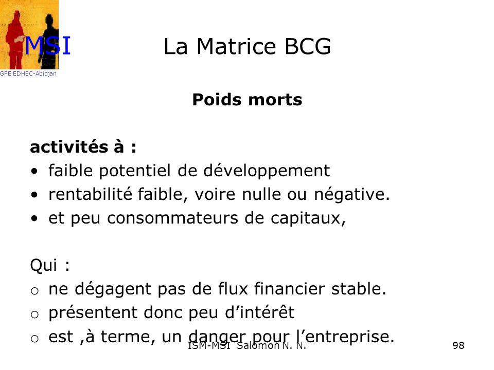 La Matrice BCG Poids morts activités à : faible potentiel de développement rentabilité faible, voire nulle ou négative. et peu consommateurs de capita
