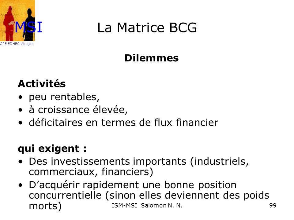 La Matrice BCG Dilemmes Activités peu rentables, à croissance élevée, déficitaires en termes de flux financier qui exigent : Des investissements impor