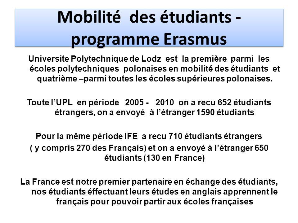 Mobilité des étudiants - programme Erasmus Universite Polytechnique de Lodz est la première parmi les écoles polytechniques polonaises en mobilité des