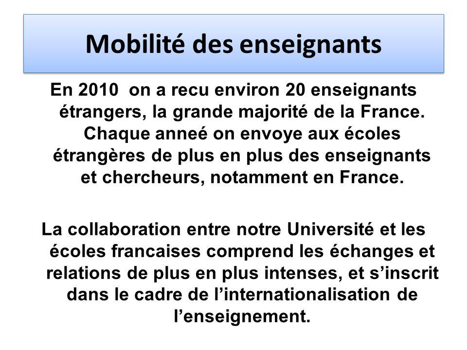 Mobilité des enseignants En 2010 on a recu environ 20 enseignants étrangers, la grande majorité de la France. Chaque anneé on envoye aux écoles étrang