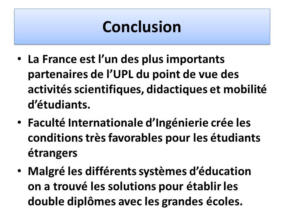 Conclusion La France est lun des plus importants partenaires de lUPL du point de vue des activités scientifiques, didactiques et mobilité détudiants.