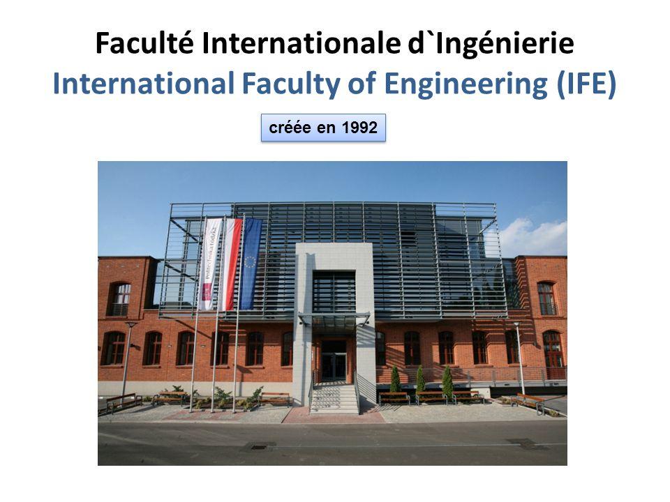 Faculté Internationale d`Ingénierie Le but est de former les ingénieurs et les managers parlant couramment les langues étrangères et capables dutiliser leurs compétences en science, ingénierie et affaires 1000 étudiants en 2010 + 268 étudiants du programme Erasmus