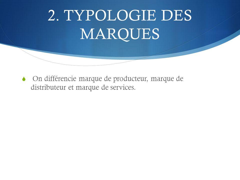 2. TYPOLOGIE DES MARQUES On différencie marque de producteur, marque de distributeur et marque de services.