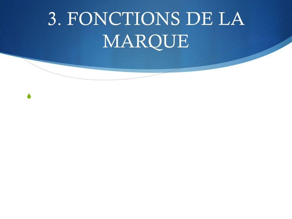 3. FONCTIONS DE LA MARQUE