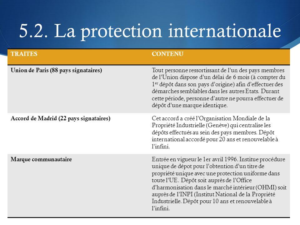 5.2. La protection internationale TRAITESCONTENU Union de Paris (88 pays signataires) Tout personne ressortissant de lun des pays membres de lUnion di