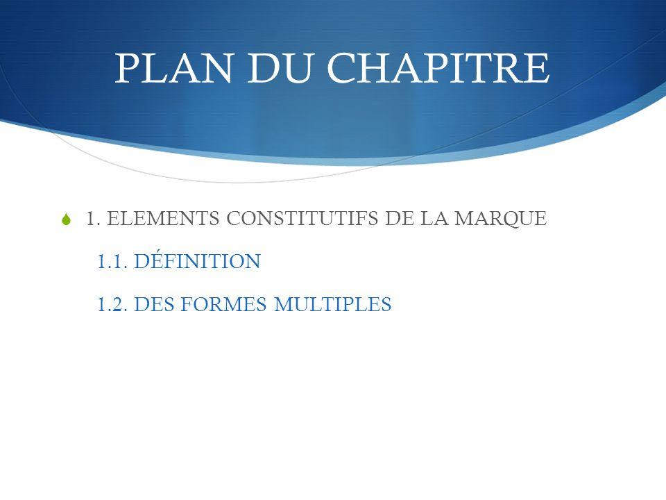 PLAN DU CHAPITRE 1. ELEMENTS CONSTITUTIFS DE LA MARQUE 1.1. DÉFINITION 1.2. DES FORMES MULTIPLES
