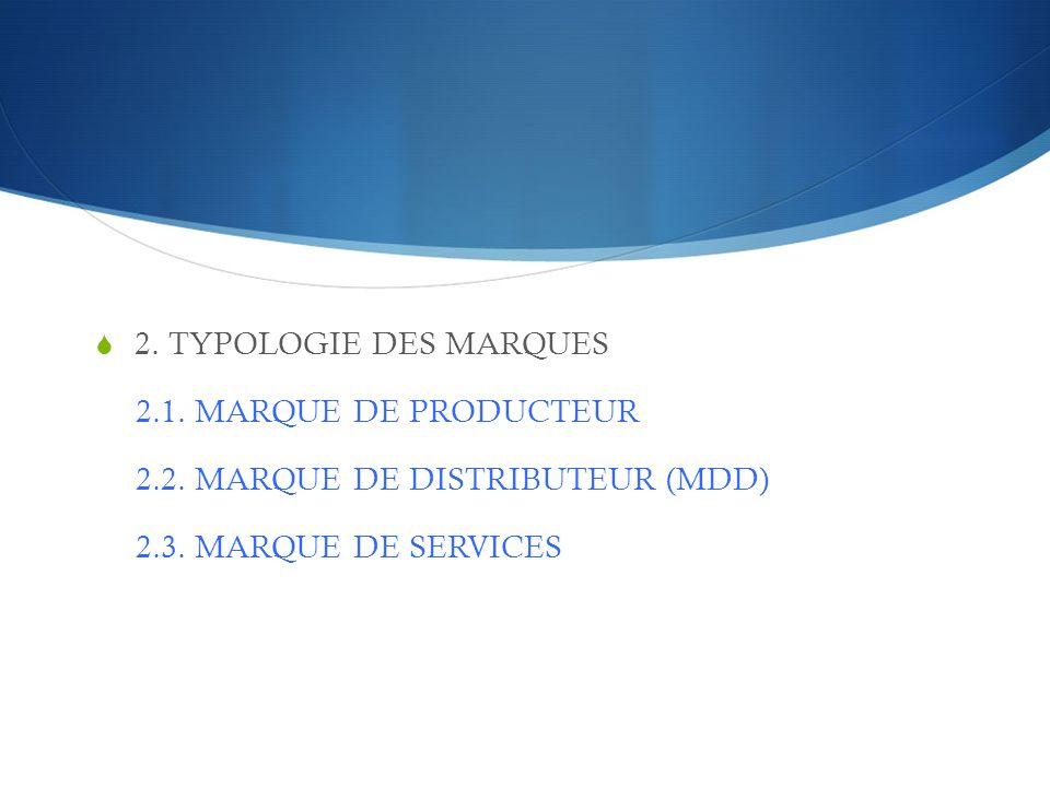 2. TYPOLOGIE DES MARQUES 2.1. MARQUE DE PRODUCTEUR 2.2. MARQUE DE DISTRIBUTEUR (MDD) 2.3. MARQUE DE SERVICES