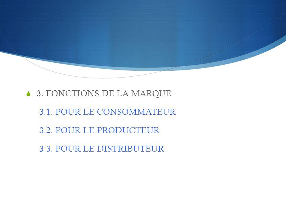 3. FONCTIONS DE LA MARQUE 3.1. POUR LE CONSOMMATEUR 3.2. POUR LE PRODUCTEUR 3.3. POUR LE DISTRIBUTEUR