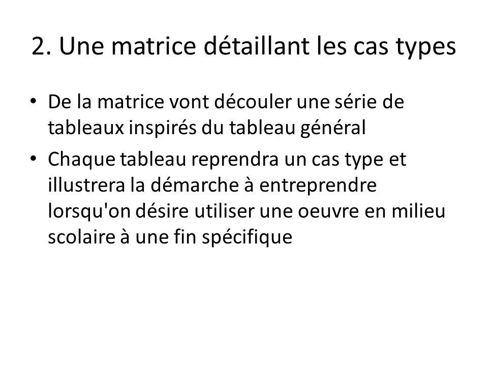 2. Une matrice détaillant les cas types De la matrice vont découler une série de tableaux inspirés du tableau général Chaque tableau reprendra un cas
