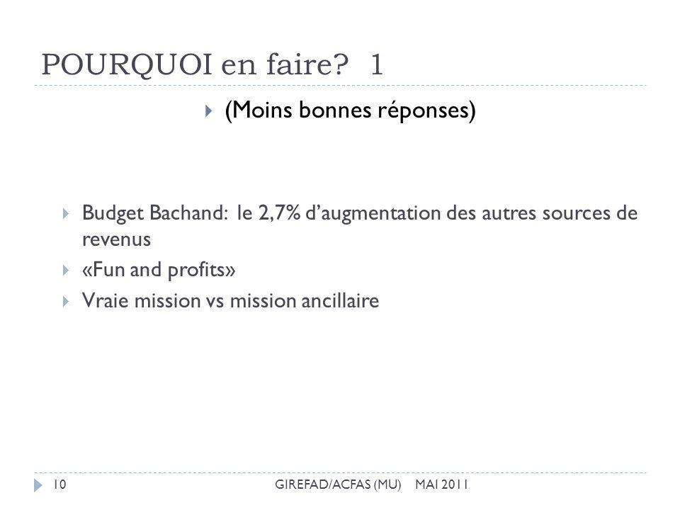 POURQUOI en faire? 1 GIREFAD/ACFAS (MU) MAI 201110 (Moins bonnes réponses) Budget Bachand: le 2,7% daugmentation des autres sources de revenus «Fun an