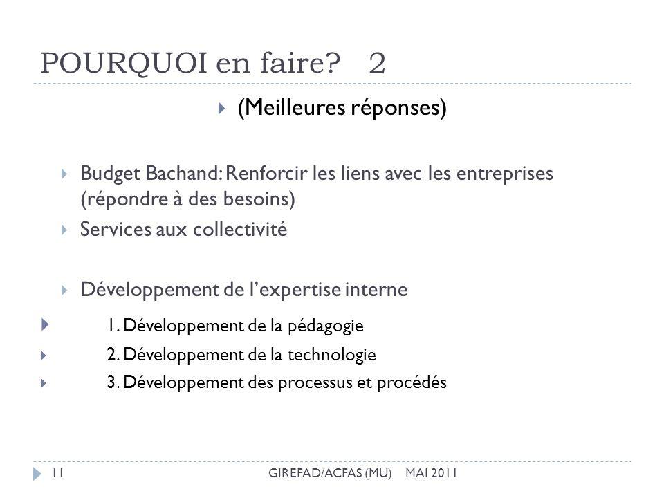 POURQUOI en faire? 2 GIREFAD/ACFAS (MU) MAI 201111 (Meilleures réponses) Budget Bachand: Renforcir les liens avec les entreprises (répondre à des beso