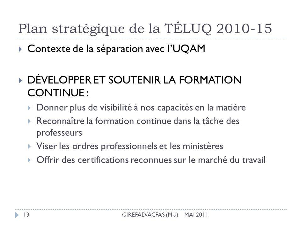 Plan stratégique de la TÉLUQ 2010-15 GIREFAD/ACFAS (MU) MAI 201113 Contexte de la séparation avec lUQAM DÉVELOPPER ET SOUTENIR LA FORMATION CONTINUE :