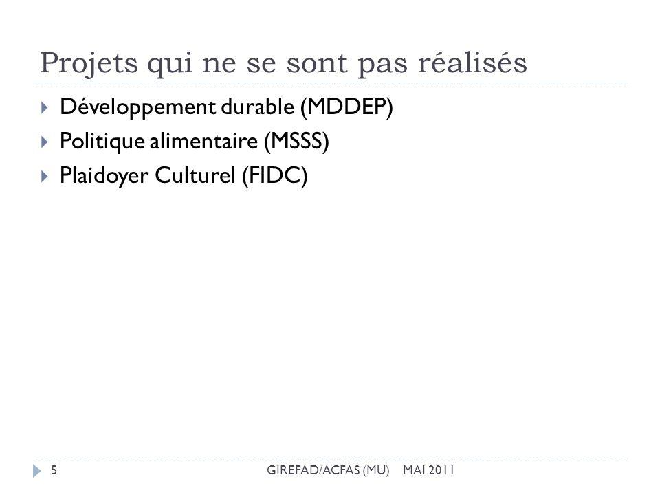 Projets qui ne se sont pas réalisés GIREFAD/ACFAS (MU) MAI 20115 Développement durable (MDDEP) Politique alimentaire (MSSS) Plaidoyer Culturel (FIDC)