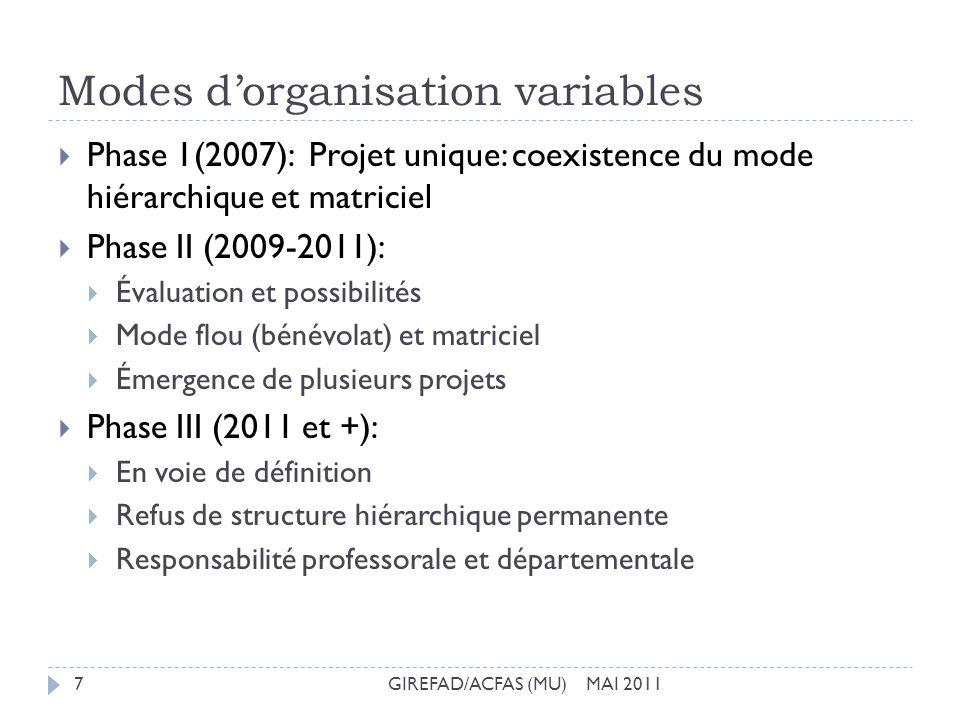 Modes dorganisation variables GIREFAD/ACFAS (MU) MAI 20117 Phase 1(2007): Projet unique: coexistence du mode hiérarchique et matriciel Phase II (2009-