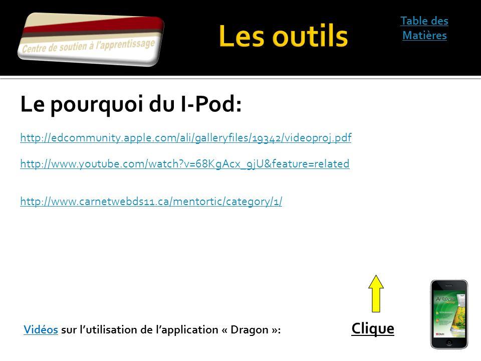 Table des Matières Vidéos sur lutilisation de lapplication « Dragon »: Clique Le pourquoi du I-Pod: http://edcommunity.apple.com/ali/galleryfiles/1934