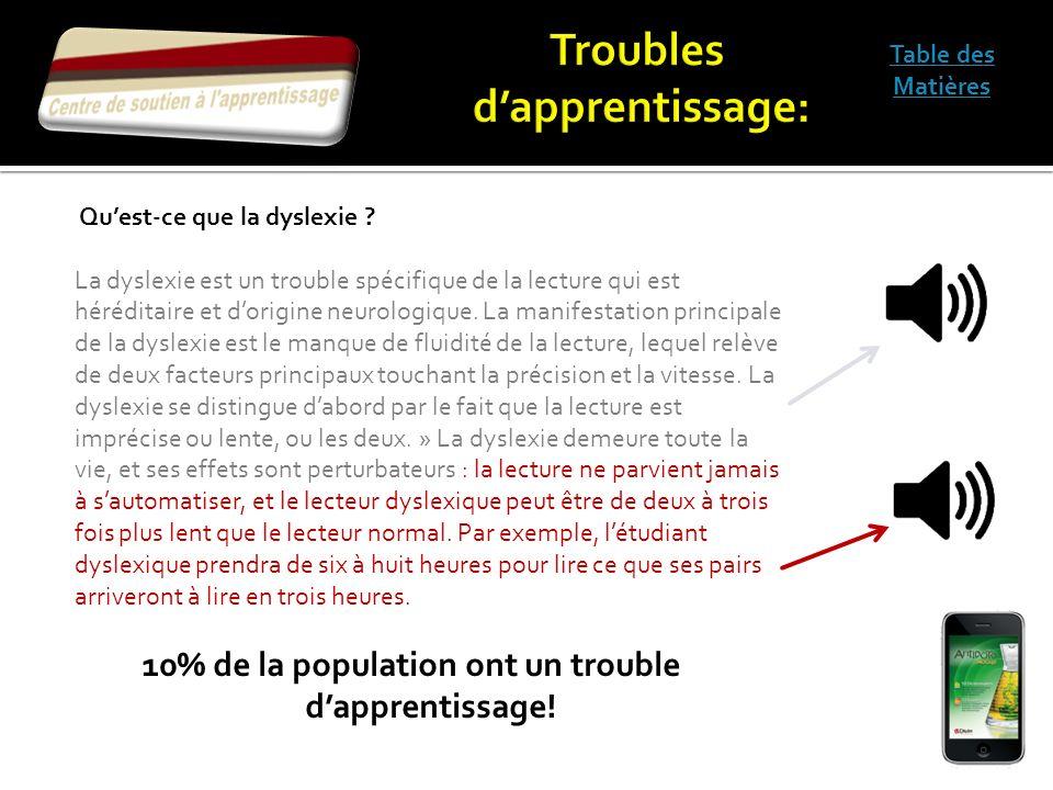 Table des Matières Vidéos sur lutilisation de lapplication « Dragon »: Clique Le pourquoi du I-Pod: http://edcommunity.apple.com/ali/galleryfiles/19342/videoproj.pdf http://www.youtube.com/watch?v=68KgAcx_9jU&feature=related http://www.carnetwebds11.ca/mentortic/category/1/