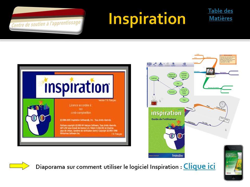 Table des Matières Diaporama sur comment utiliser le logiciel Inspiration : Clique ici Clique ici